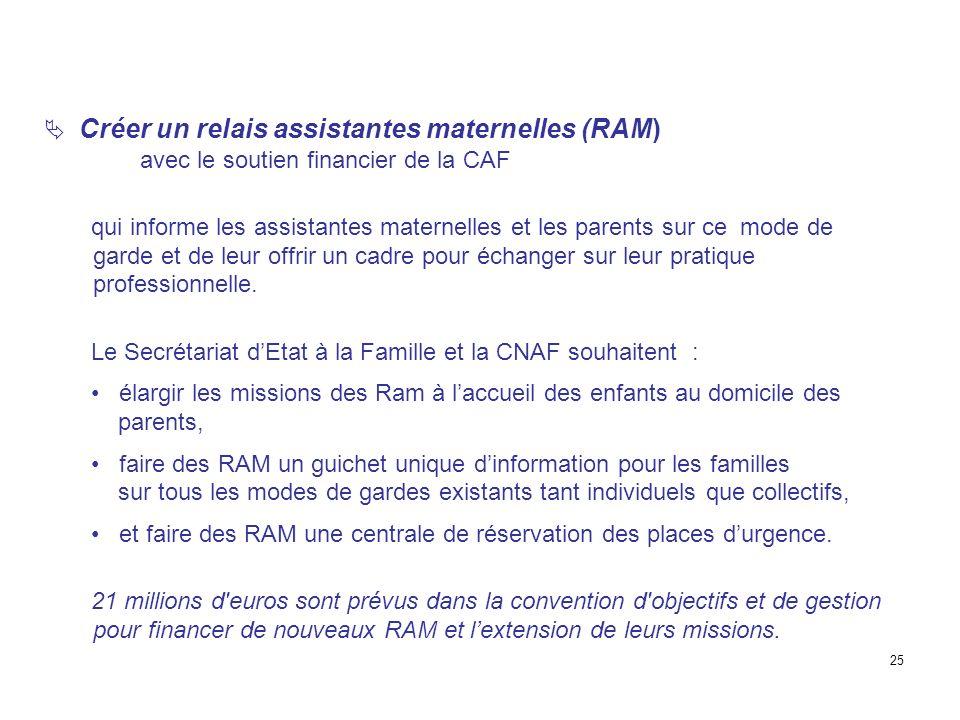 Le Secrétariat d'Etat à la Famille et la CNAF souhaitent :