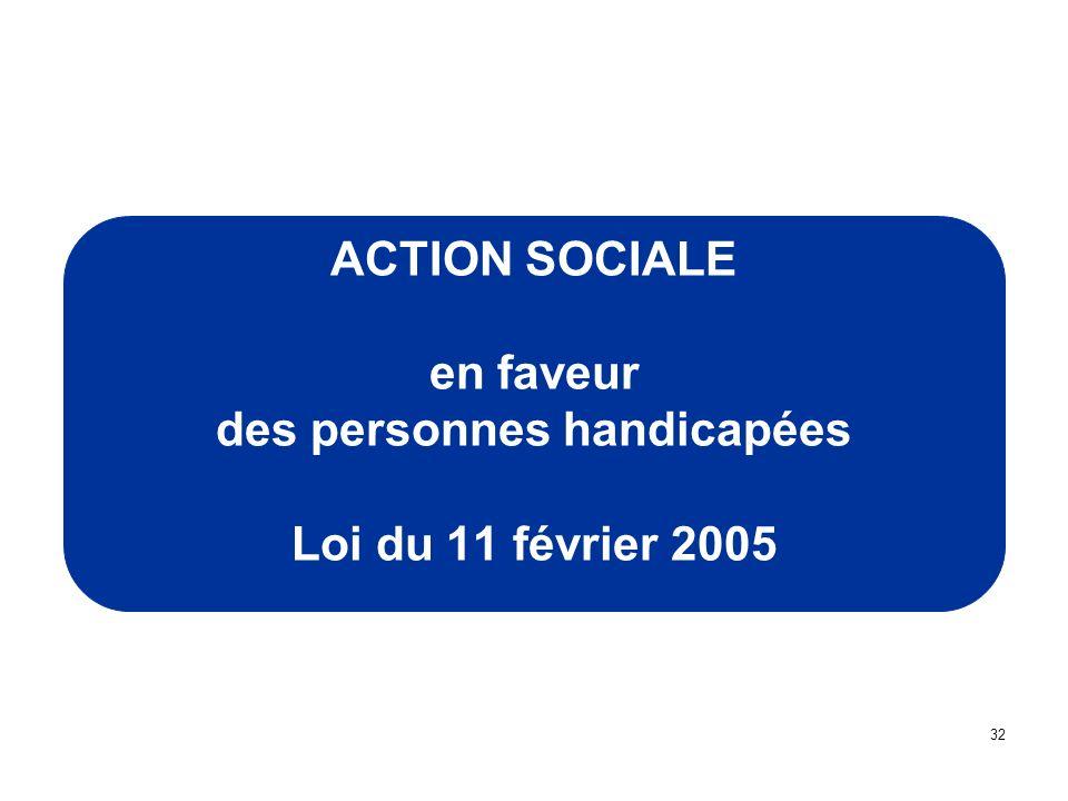 ACTION SOCIALE en faveur des personnes handicapées Loi du 11 février 2005
