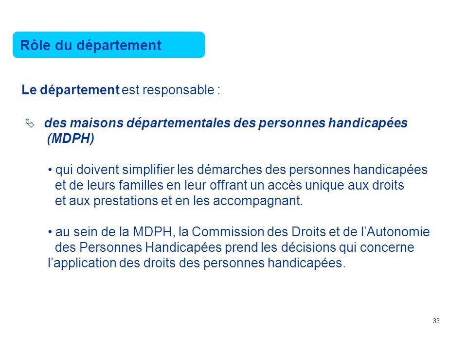 Rôle du département Le département est responsable : (MDPH)