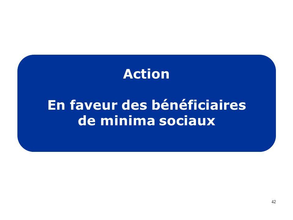 Action En faveur des bénéficiaires de minima sociaux