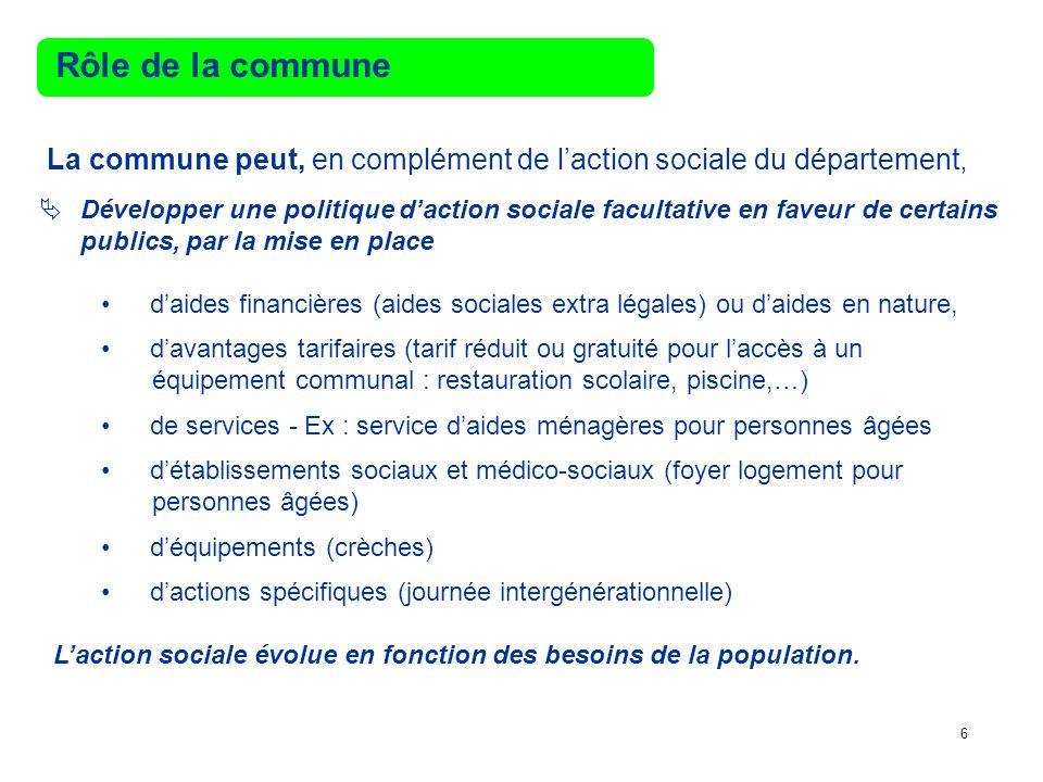 Rôle de la communeLa commune peut, en complément de l'action sociale du département,