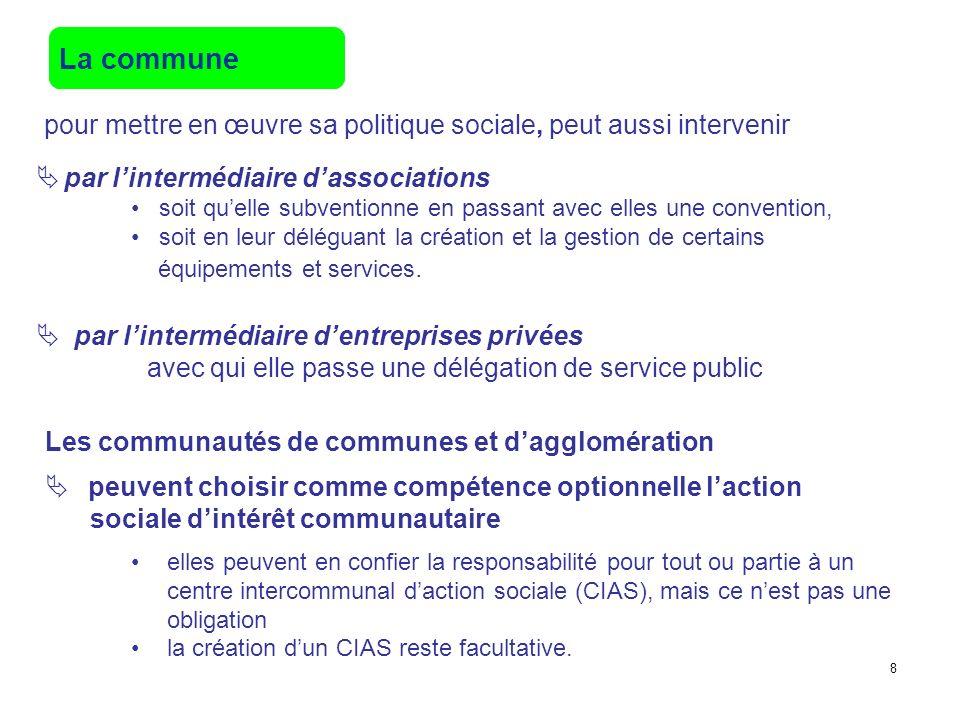 La communepour mettre en œuvre sa politique sociale, peut aussi intervenir. par l'intermédiaire d'associations.