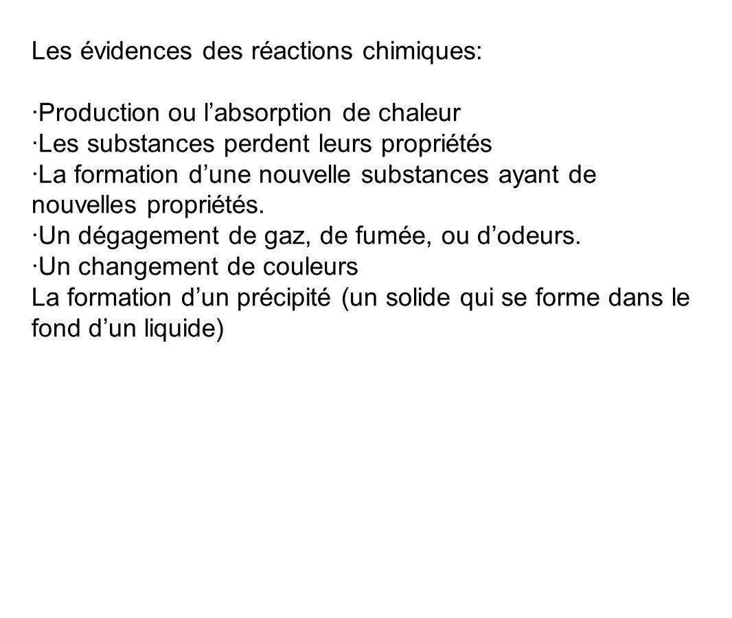 Les évidences des réactions chimiques:
