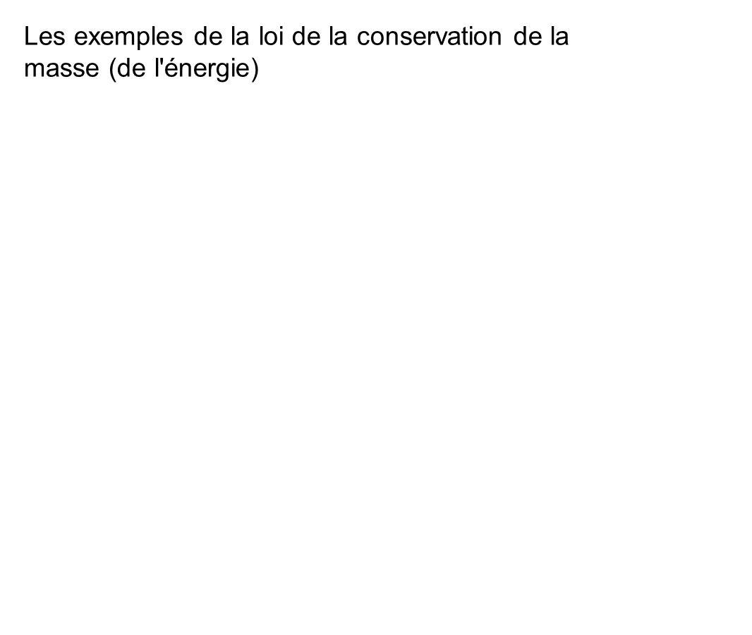 Les exemples de la loi de la conservation de la masse (de l énergie)