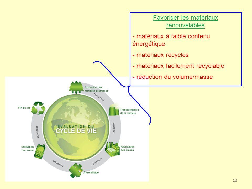 Favoriser les matériaux renouvelables