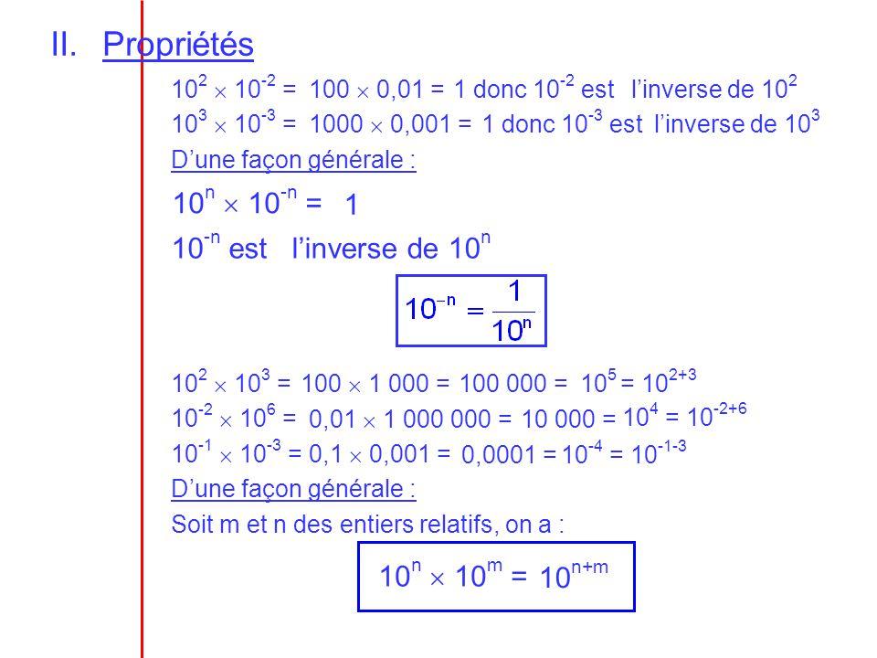 Propriétés 10n  10-n = 1 10-n est l'inverse de 10n 10n  10m = 10n+m