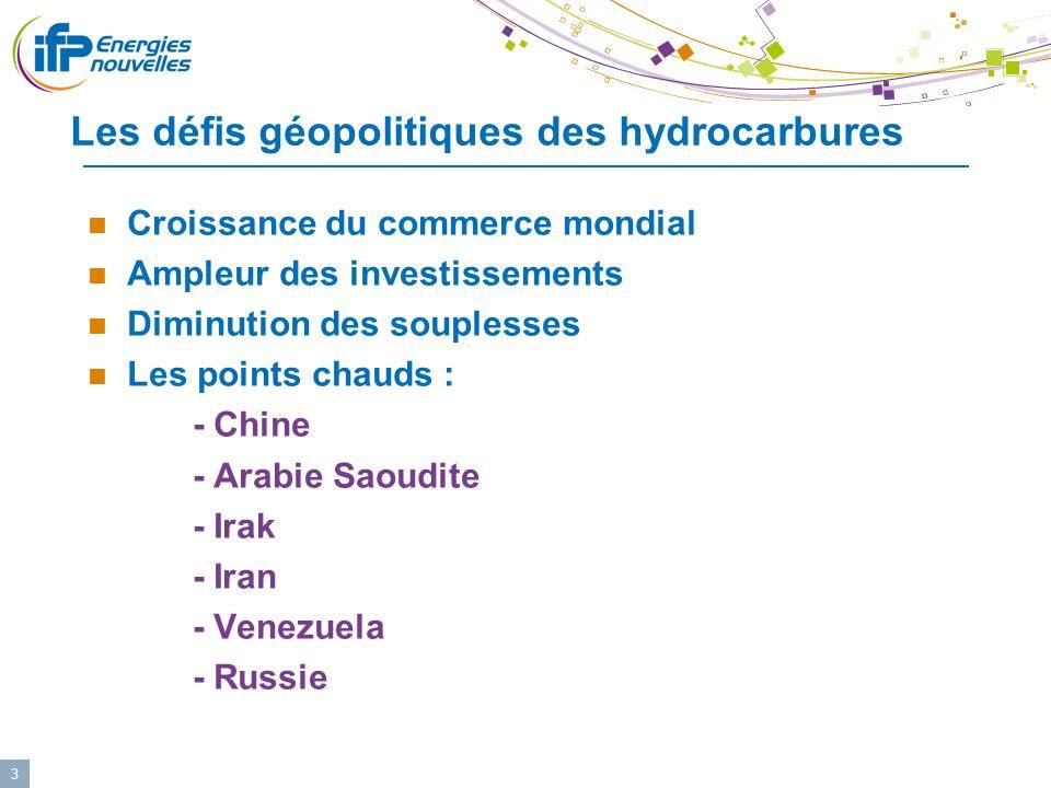 Les défis géopolitiques des hydrocarbures