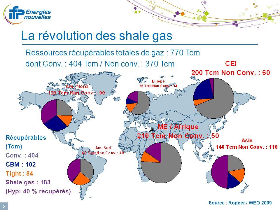 La révolution des shale gas