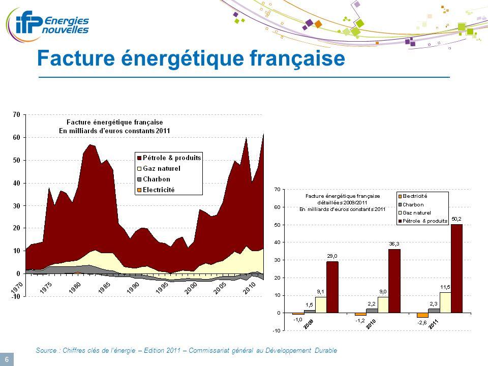 Facture énergétique française