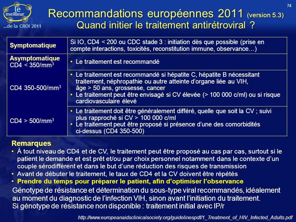 74 Recommandations européennes 2011 (version 5.3) Quand initier le traitement antirétroviral Symptomatique.