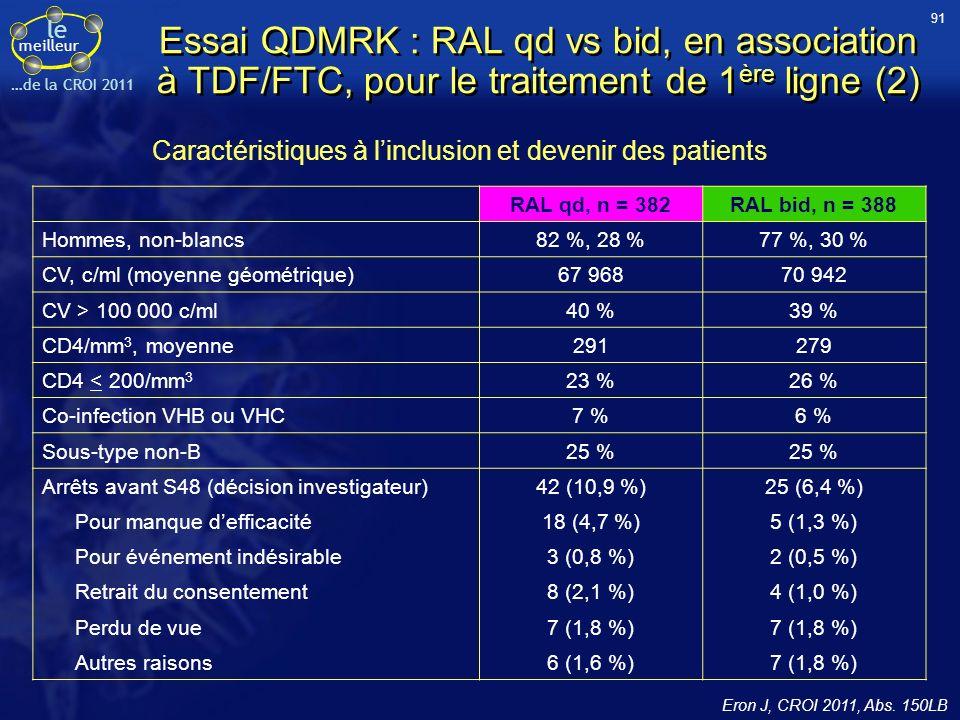 91 Essai QDMRK : RAL qd vs bid, en association à TDF/FTC, pour le traitement de 1ère ligne (2)