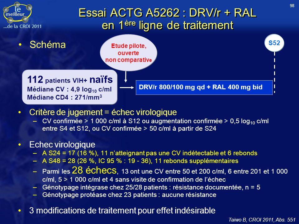 Essai ACTG A5262 : DRV/r + RAL en 1ère ligne de traitement
