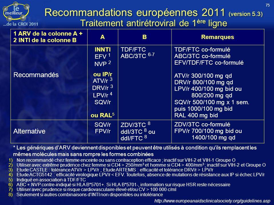 75 Recommandations européennes 2011 (version 5.3) Traitement antirétroviral de 1ère ligne. 1 ARV de la colonne A +