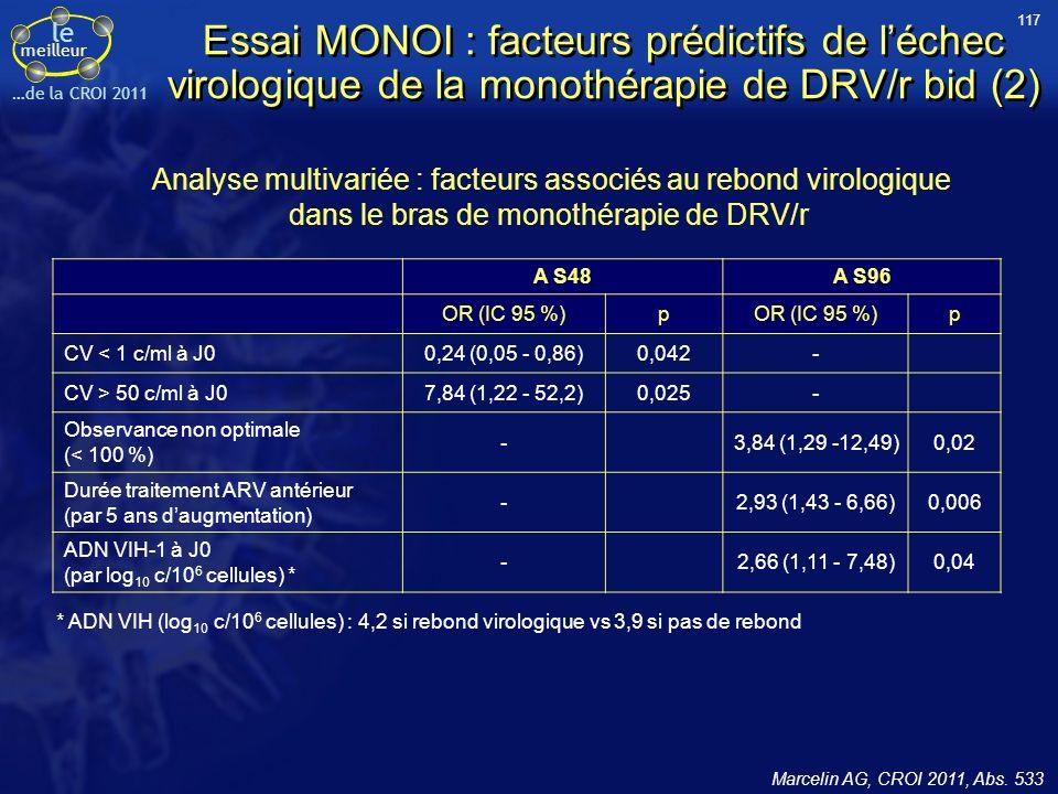 Essai MONOI : facteurs prédictifs de l'échec virologique de la monothérapie de DRV/r bid (2)