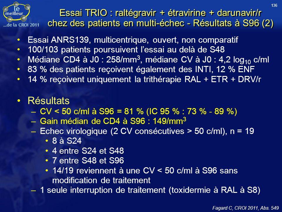 136 Essai TRIO : raltégravir + étravirine + darunavir/r chez des patients en multi-échec - Résultats à S96 (2)