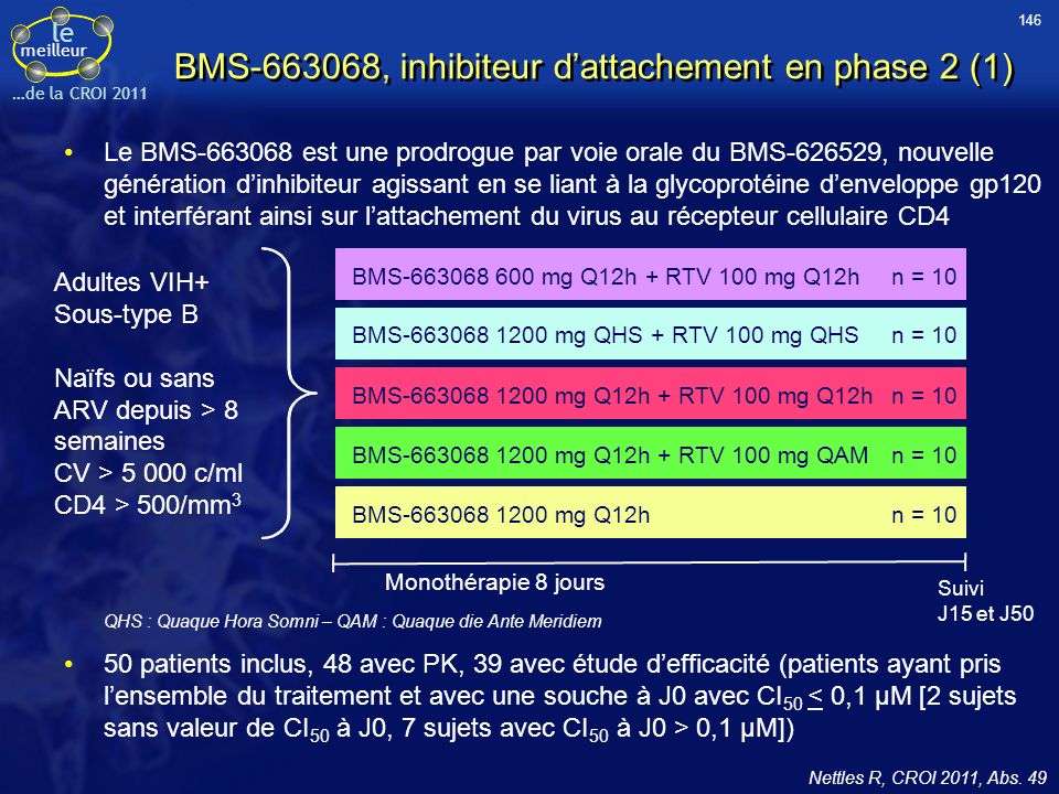 BMS-663068, inhibiteur d'attachement en phase 2 (1)