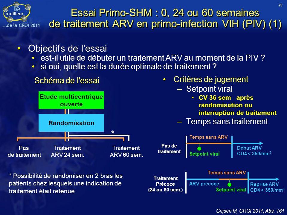 78 Essai Primo-SHM : 0, 24 ou 60 semaines de traitement ARV en primo-infection VIH (PIV) (1) Objectifs de l essai.