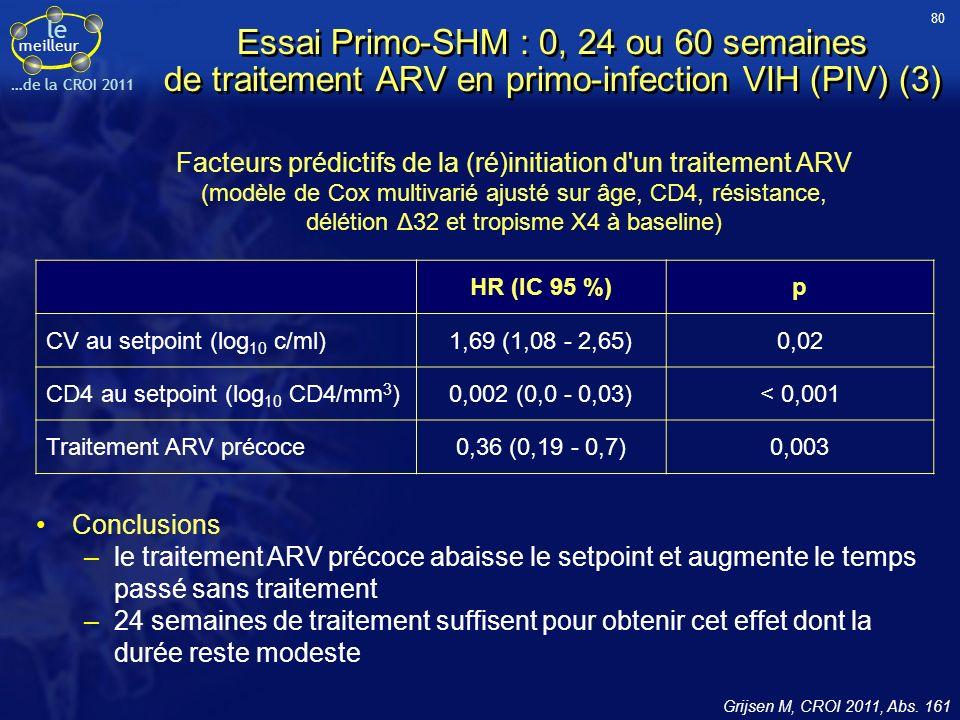 80 Essai Primo-SHM : 0, 24 ou 60 semaines de traitement ARV en primo-infection VIH (PIV) (3)