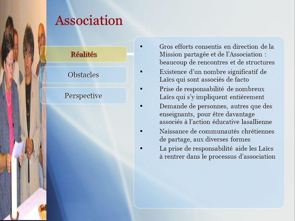 Association Réalités Obstacles Perspective