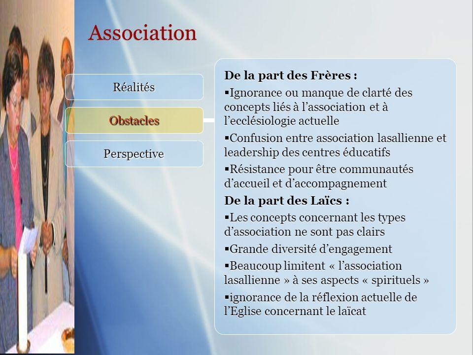 Association De la part des Frères :