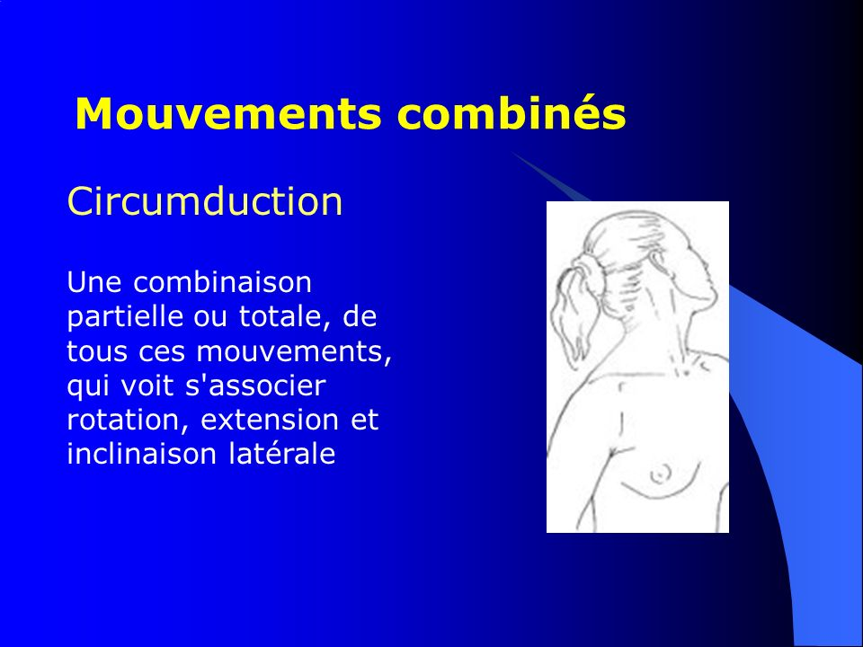 Mouvements combinés Circumduction