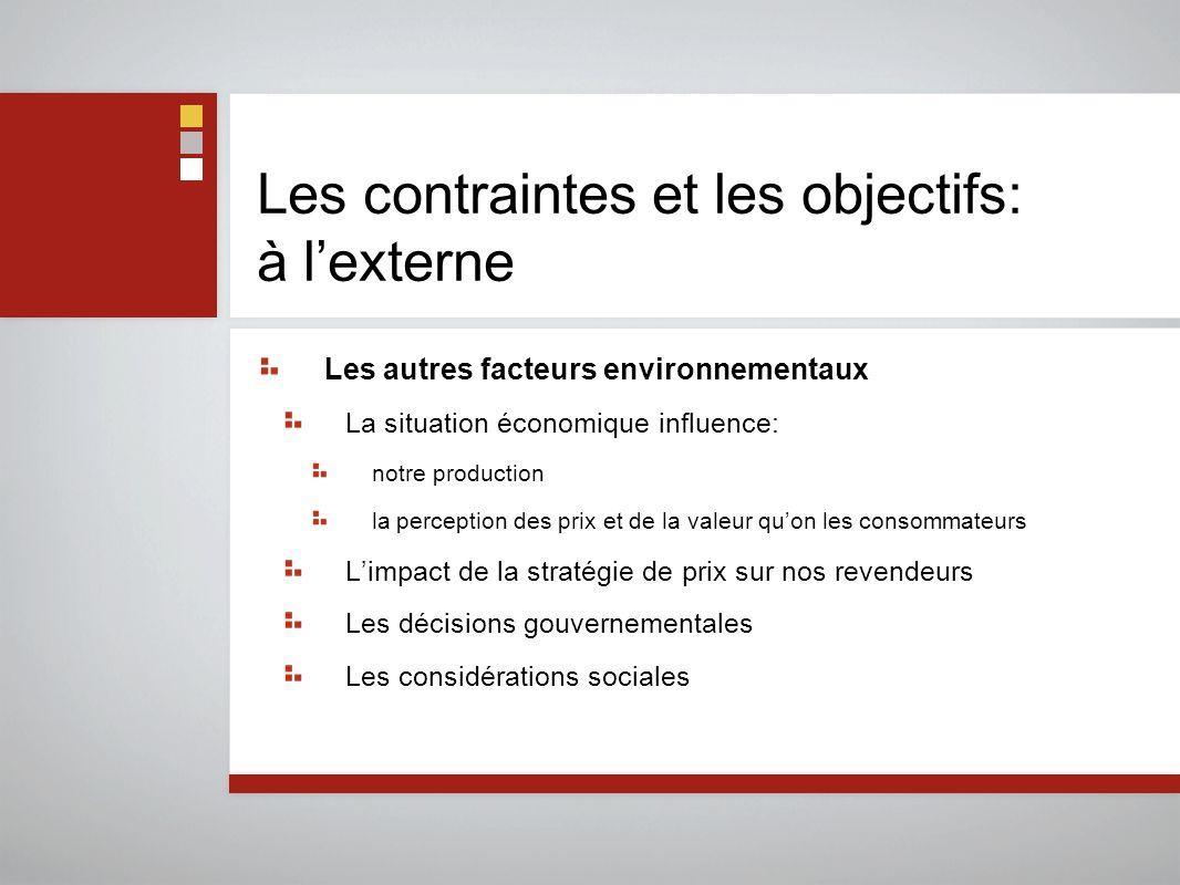 Les contraintes et les objectifs: à l'externe