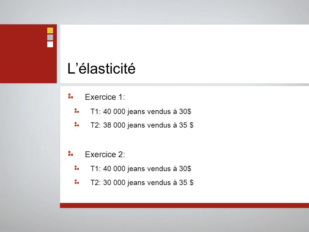 L'élasticité Exercice 1: Exercice 2: T1: 40 000 jeans vendus à 30$