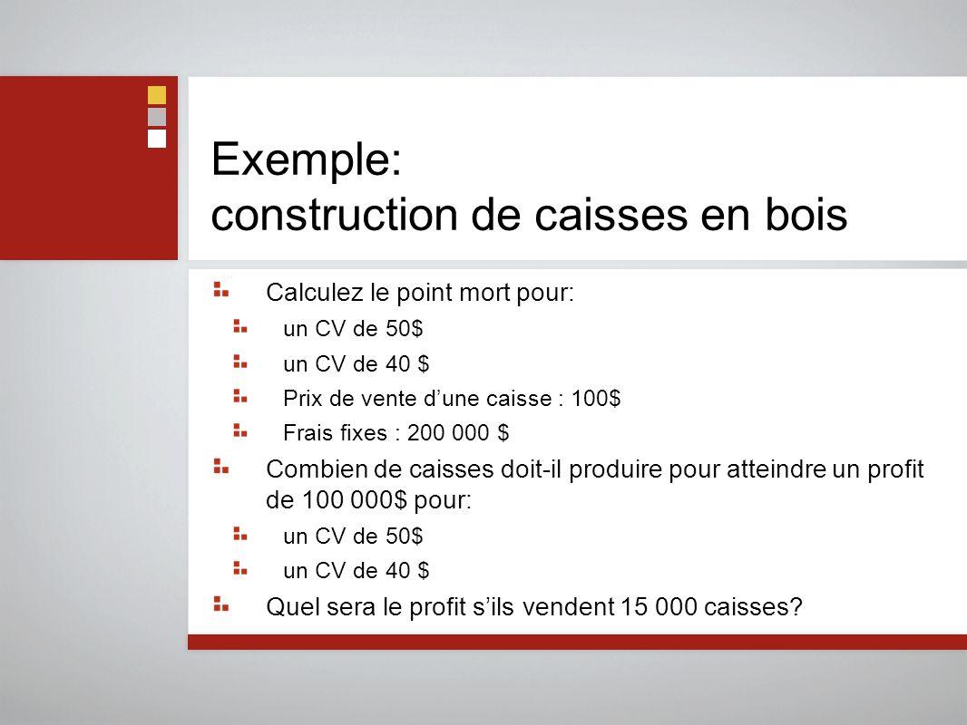 Exemple: construction de caisses en bois