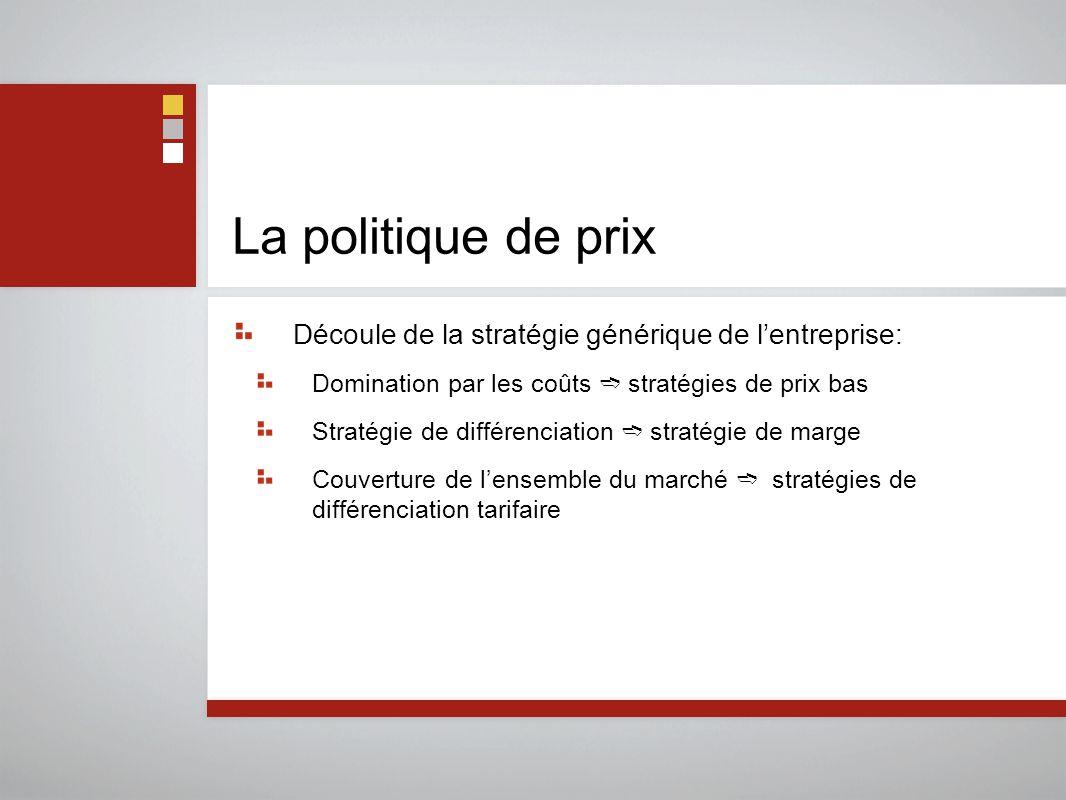La politique de prix Découle de la stratégie générique de l'entreprise: Domination par les coûts ➬ stratégies de prix bas.