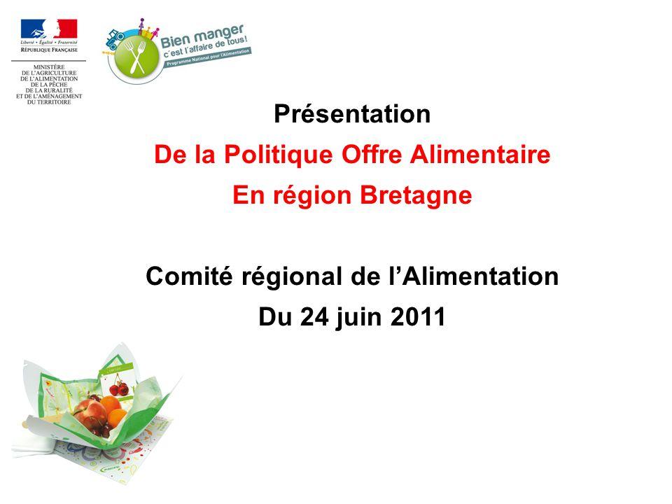 De la Politique Offre Alimentaire Comité régional de l'Alimentation
