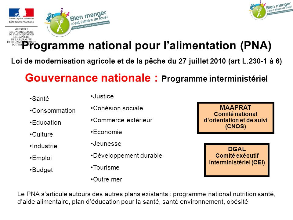 Programme national pour l'alimentation (PNA)