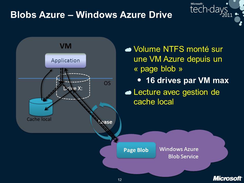 Blobs Azure – Windows Azure Drive