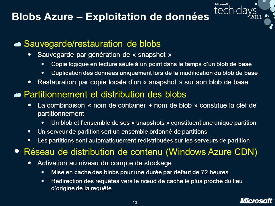 Blobs Azure – Exploitation de données