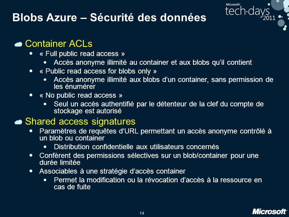 Blobs Azure – Sécurité des données