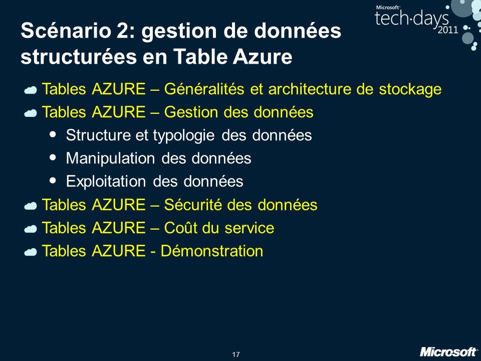 Scénario 2: gestion de données structurées en Table Azure