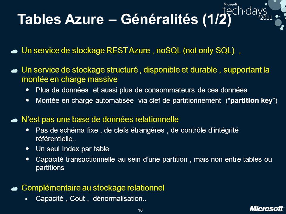 Tables Azure – Généralités (1/2)