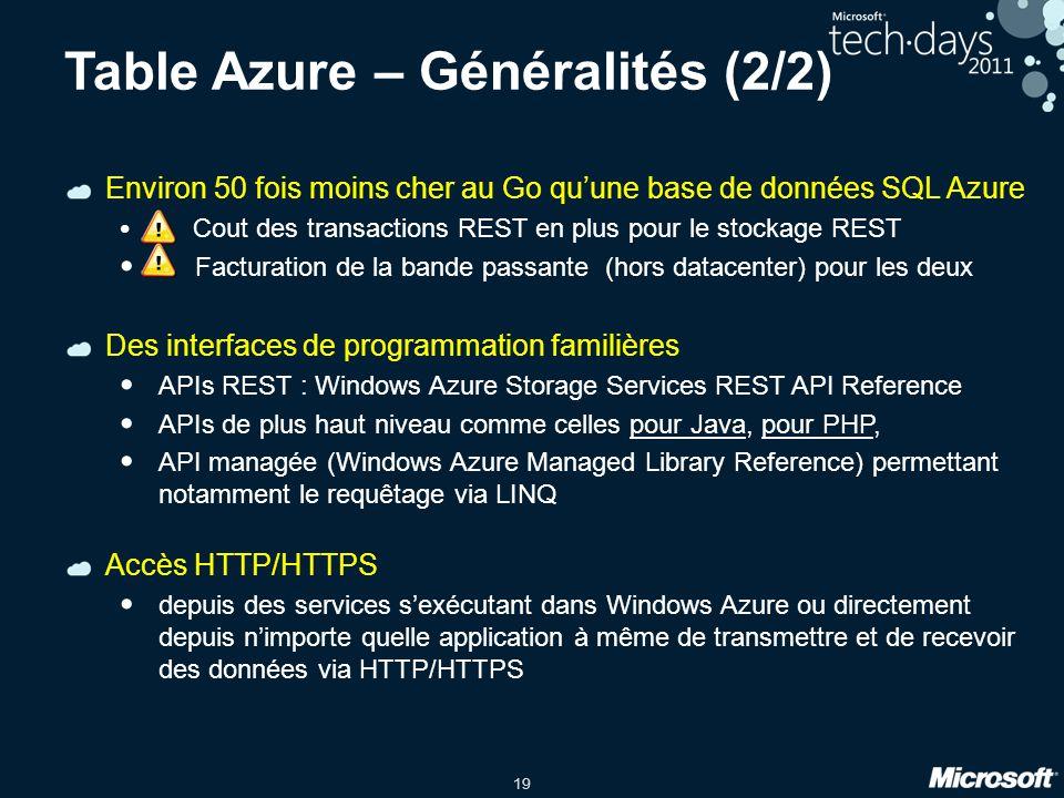 Table Azure – Généralités (2/2)