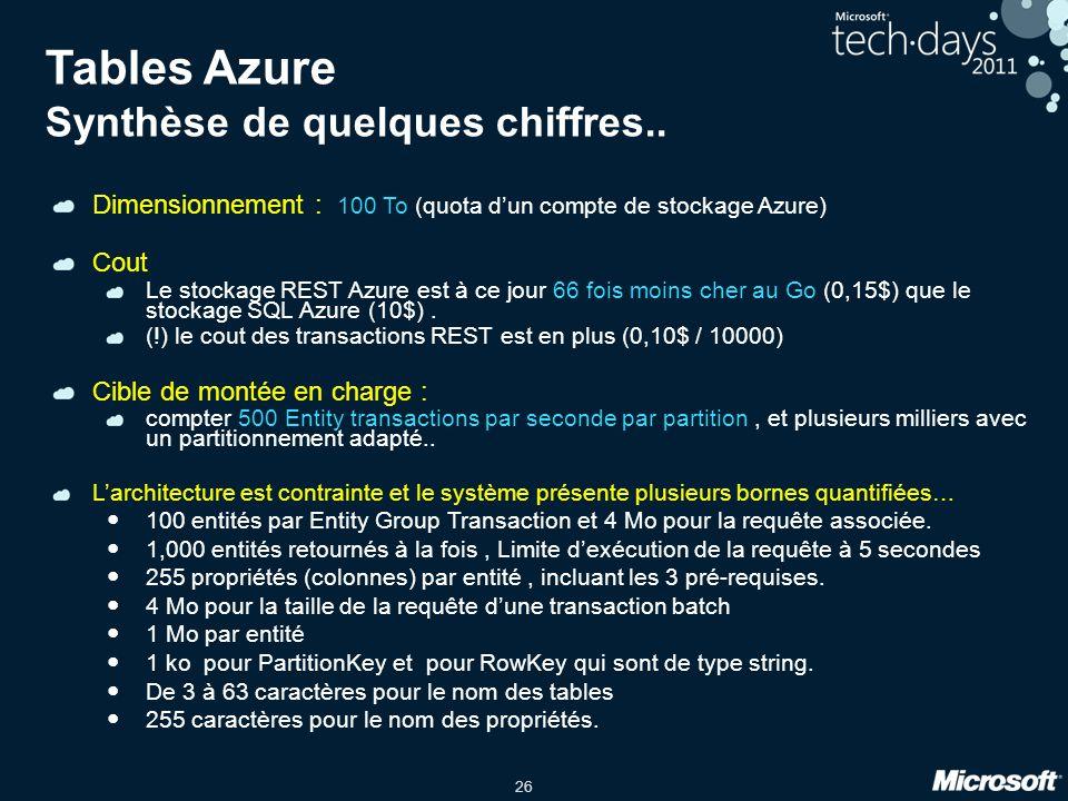 Tables Azure Synthèse de quelques chiffres..