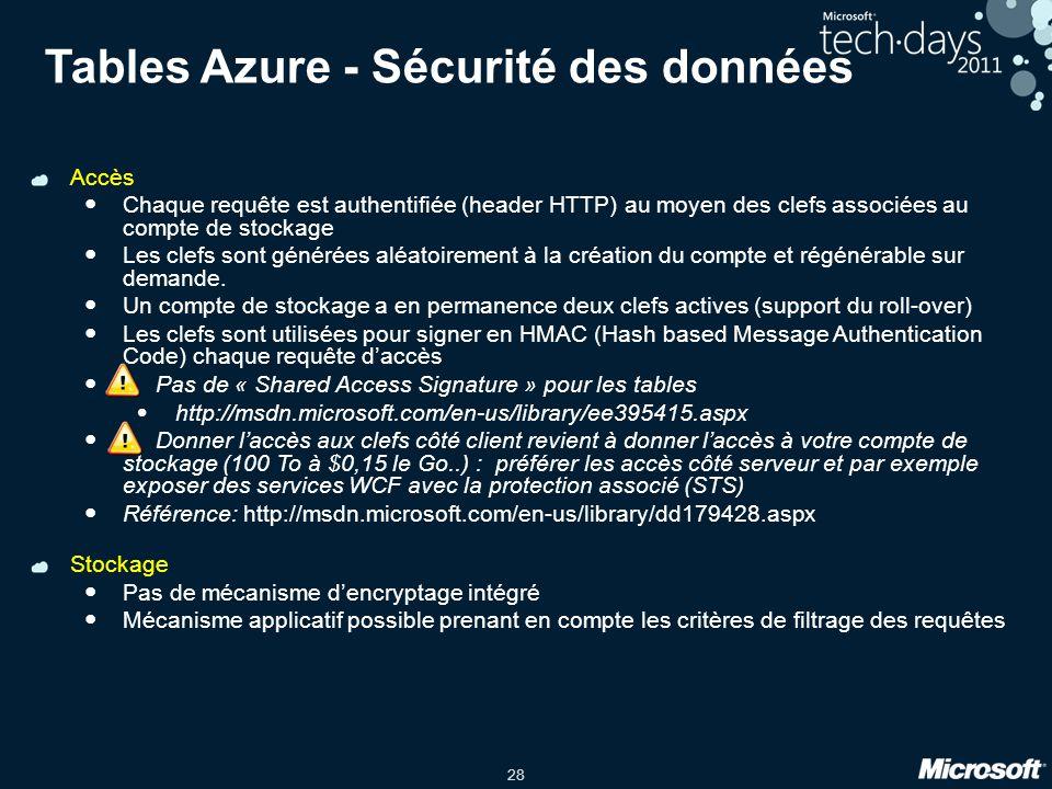 Tables Azure - Sécurité des données