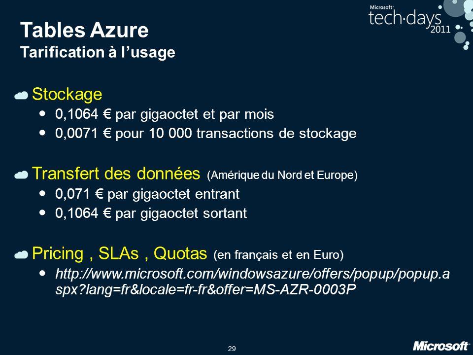 Tables Azure Tarification à l'usage