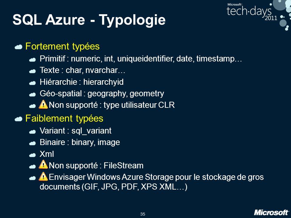 SQL Azure - Typologie Fortement typées Faiblement typées