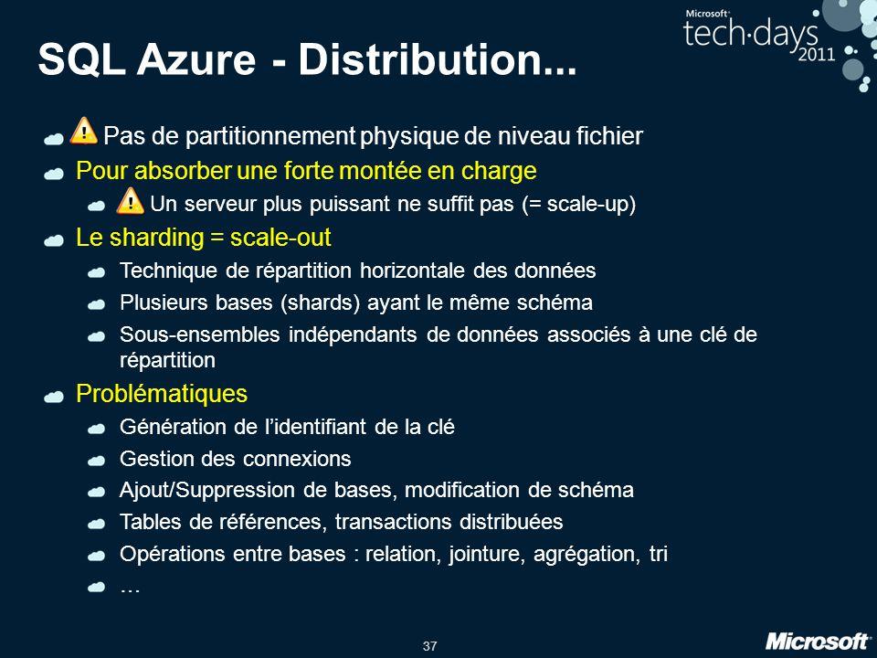 SQL Azure - Distribution...