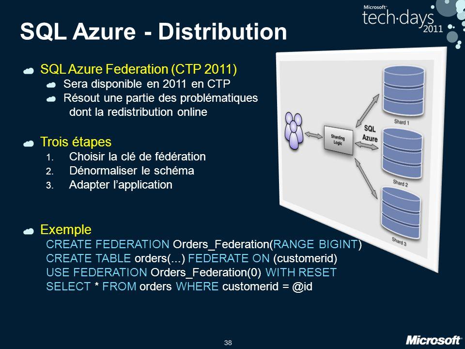 SQL Azure - Distribution