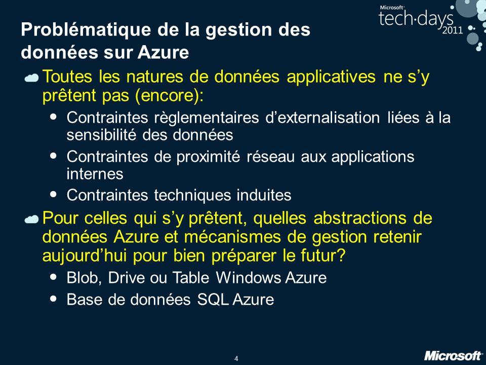 Problématique de la gestion des données sur Azure