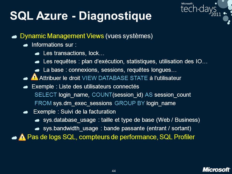 SQL Azure - Diagnostique