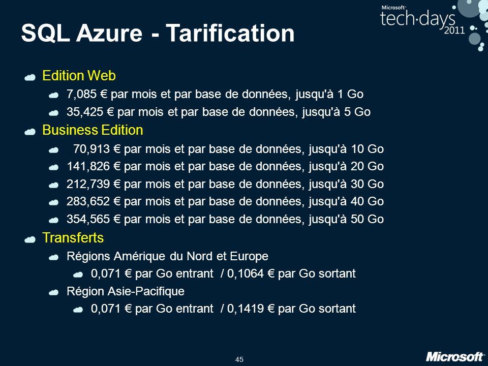 SQL Azure - Tarification