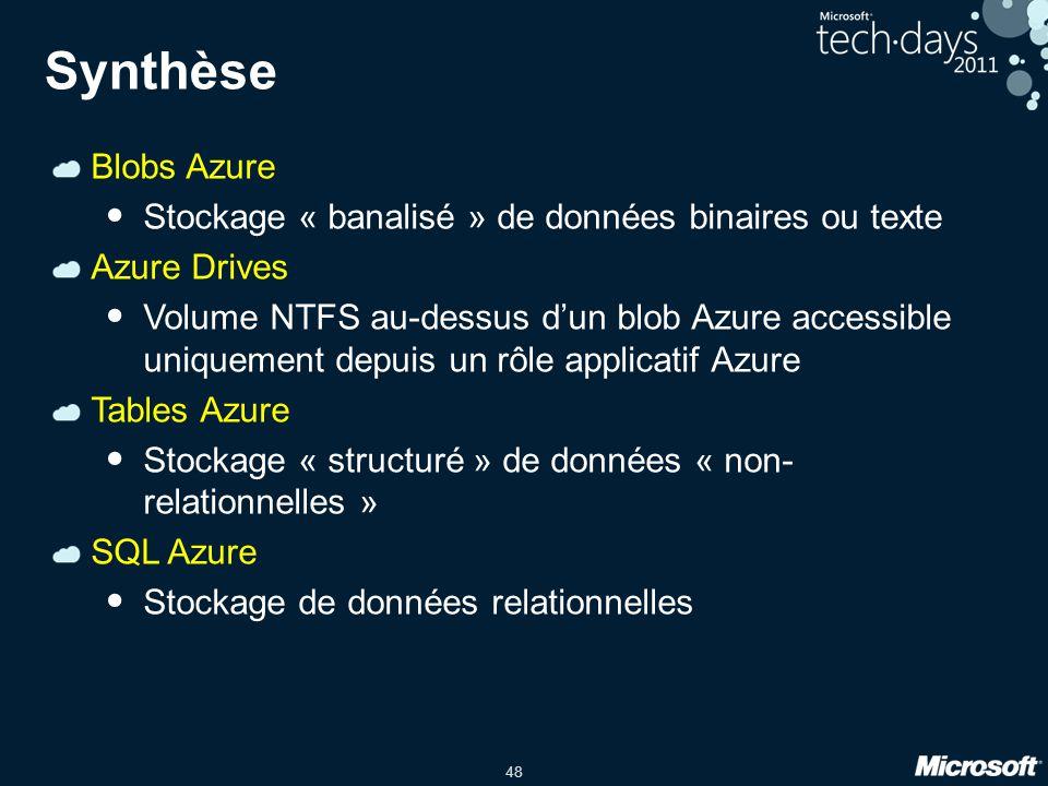 Synthèse Blobs Azure. Stockage « banalisé » de données binaires ou texte. Azure Drives.