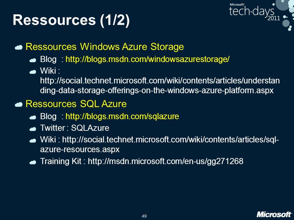 Ressources (1/2) Ressources Windows Azure Storage Ressources SQL Azure