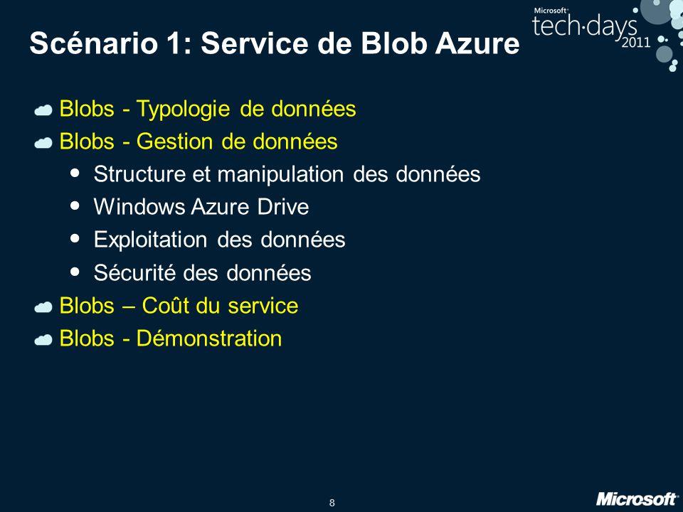 Scénario 1: Service de Blob Azure