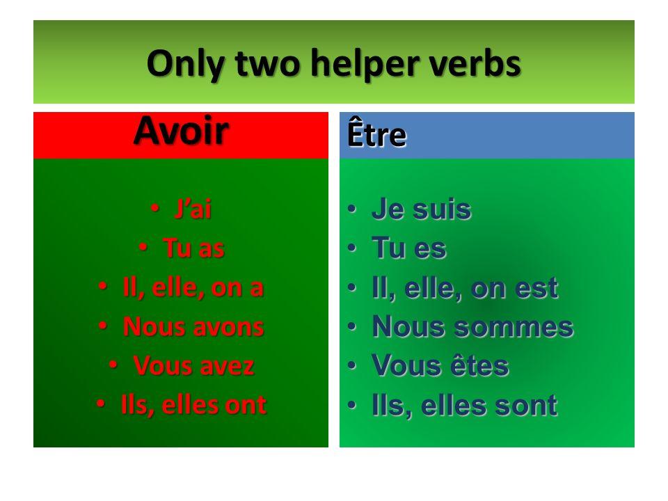 Avoir Only two helper verbs Être J'ai Tu as Il, elle, on a Nous avons